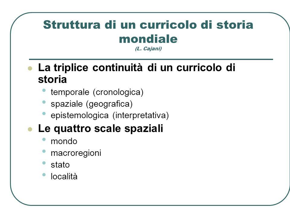 Struttura di un curricolo di storia mondiale (L. Cajani) La triplice continuità di un curricolo di storia temporale (cronologica) spaziale (geografica