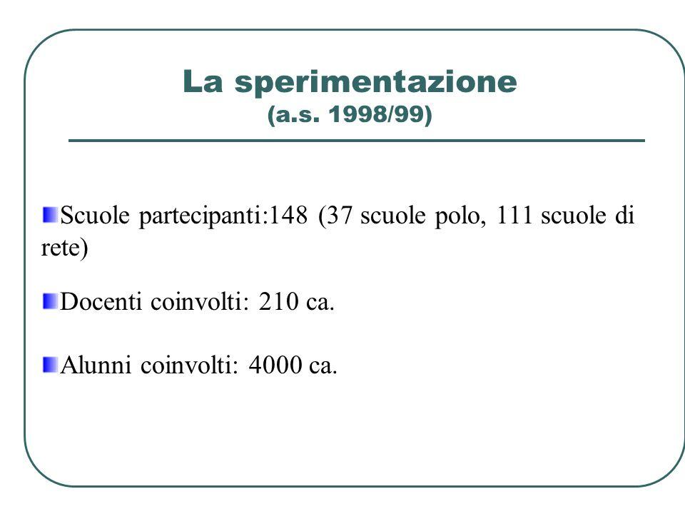 Scuole partecipanti:148 (37 scuole polo, 111 scuole di rete) Docenti coinvolti: 210 ca. Alunni coinvolti: 4000 ca. La sperimentazione (a.s. 1998/99)