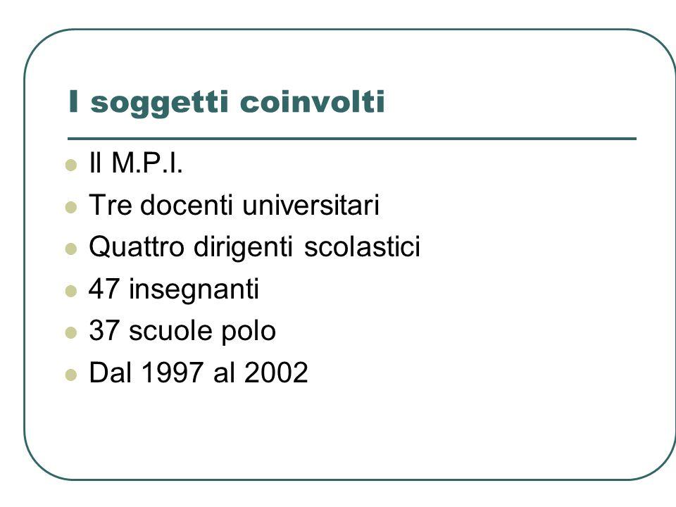 I soggetti coinvolti Il M.P.I. Tre docenti universitari Quattro dirigenti scolastici 47 insegnanti 37 scuole polo Dal 1997 al 2002