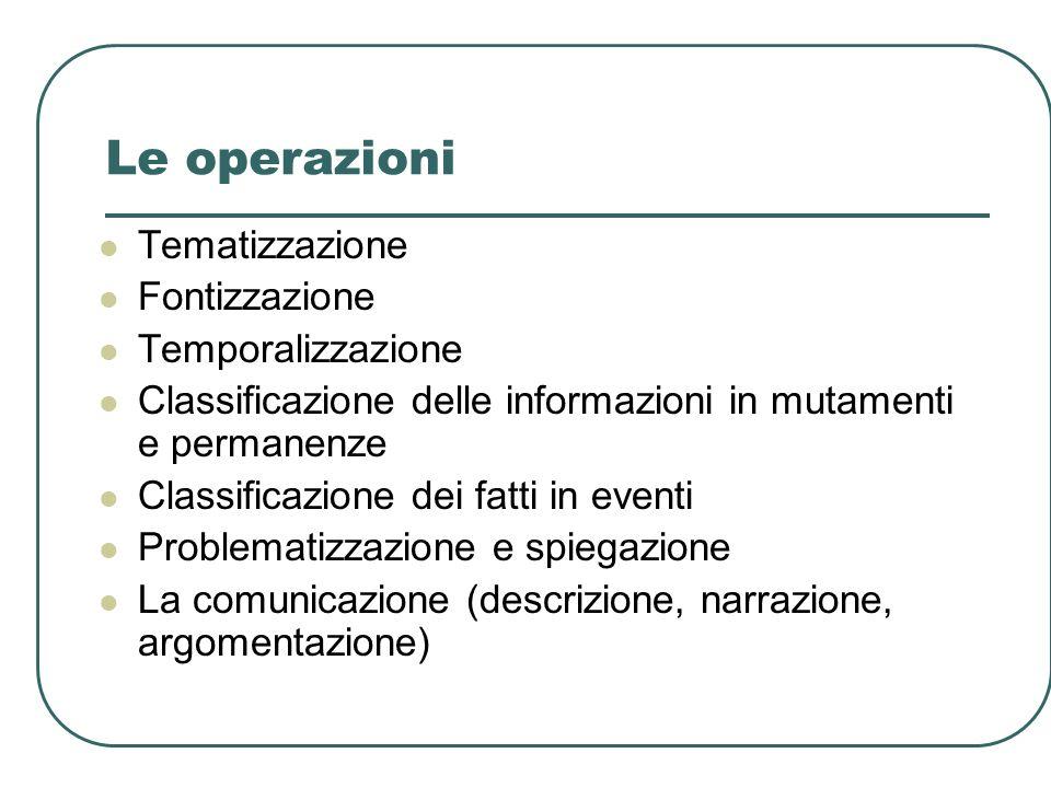 Le operazioni Tematizzazione Fontizzazione Temporalizzazione Classificazione delle informazioni in mutamenti e permanenze Classificazione dei fatti in