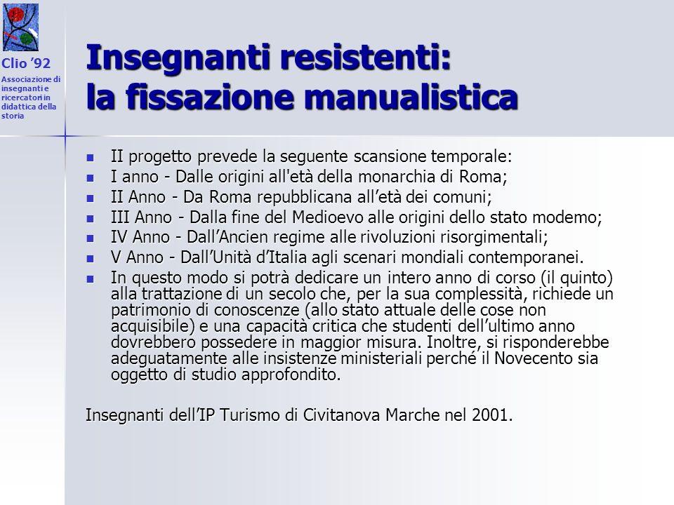 Insegnanti resistenti: la fissazione manualistica II progetto prevede la seguente scansione temporale: II progetto prevede la seguente scansione tempo