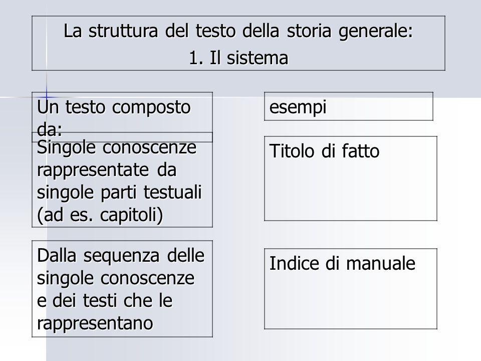 La struttura del testo della storia generale: 1. Il sistema Un testo composto da: Singole conoscenze rappresentate da singole parti testuali (ad es. c