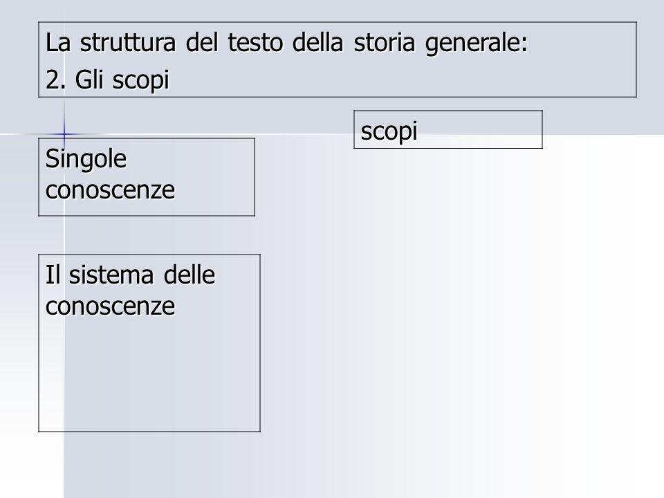 La struttura del testo della storia generale: 2. Gli scopi Singole conoscenze Il sistema delle conoscenze scopi