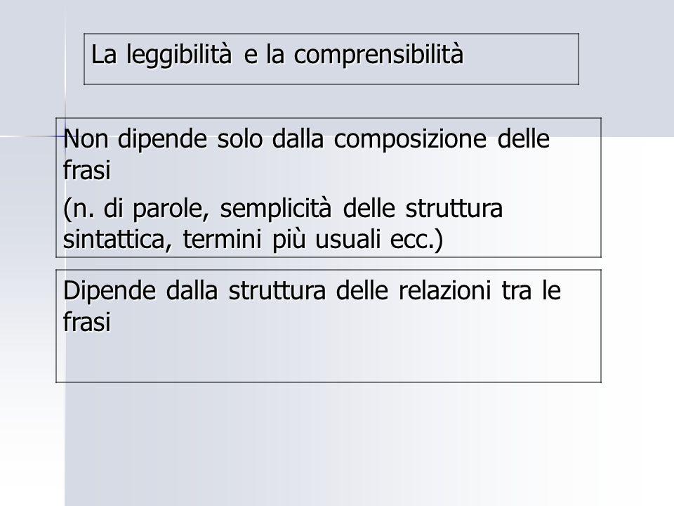 La leggibilità e la comprensibilità Non dipende solo dalla composizione delle frasi (n. di parole, semplicità delle struttura sintattica, termini più