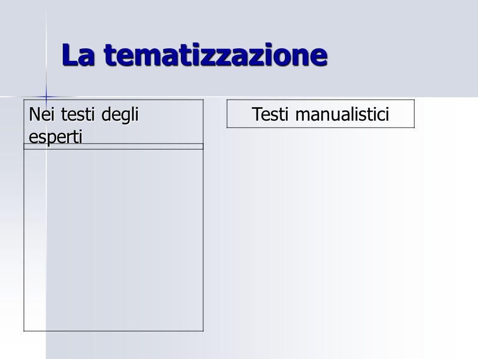 La tematizzazione Nei testi degli esperti Testi manualistici