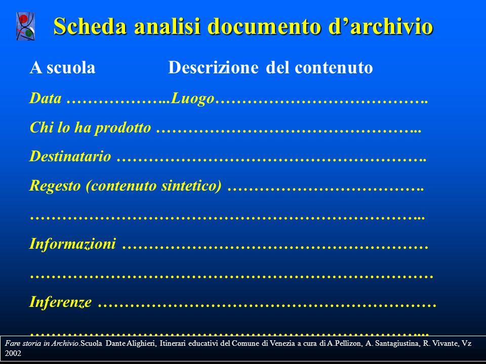 Sede di conservazione ……………………………………………. Segnatura archivistica : Fondo………………Serie……………...Contenitore…………….. In Archivio: descrizione dellaspetto este
