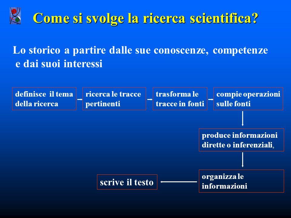 La ricerca storico didattica Si presenta come un modello di ricerca realizzabile nella scuola. Si tratta di analizzare la sequenza delle operazioni ch