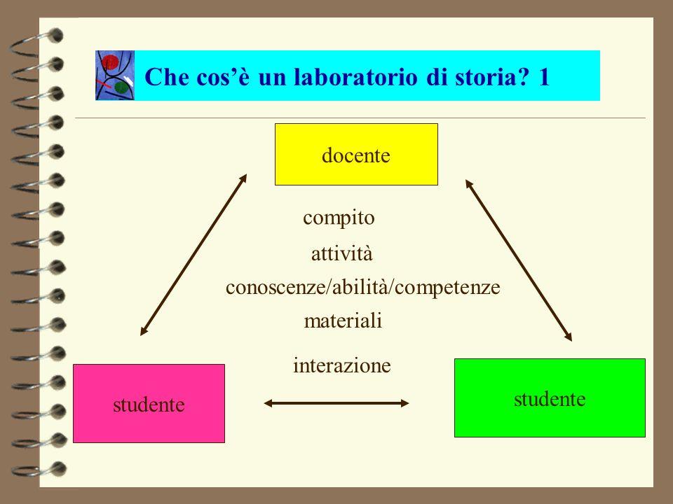 Che cosè un laboratorio di storia? 1 docente studente compito conoscenze/abilità/competenze materiali interazione attività