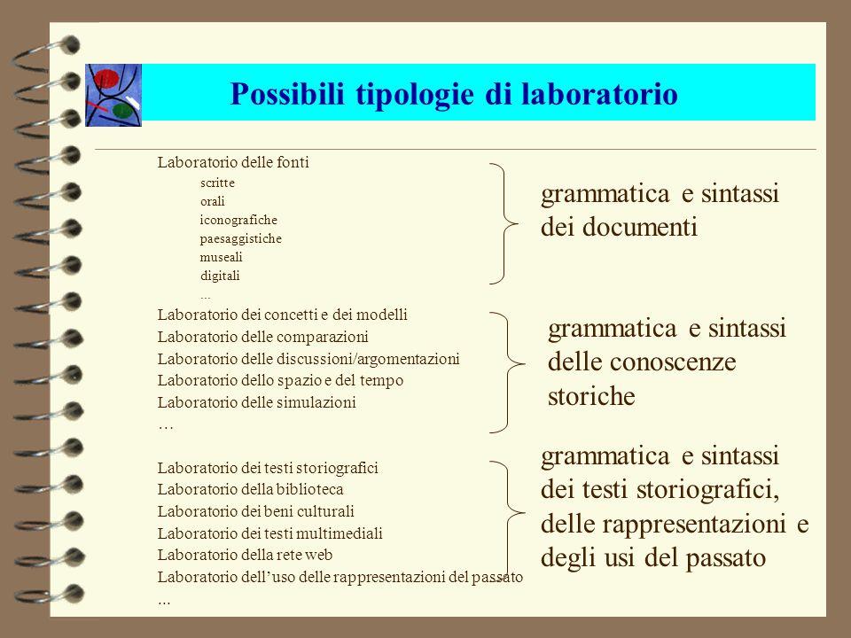 Possibili tipologie di laboratorio Laboratorio delle fonti scritte orali iconografiche paesaggistiche museali digitali... Laboratorio dei concetti e d