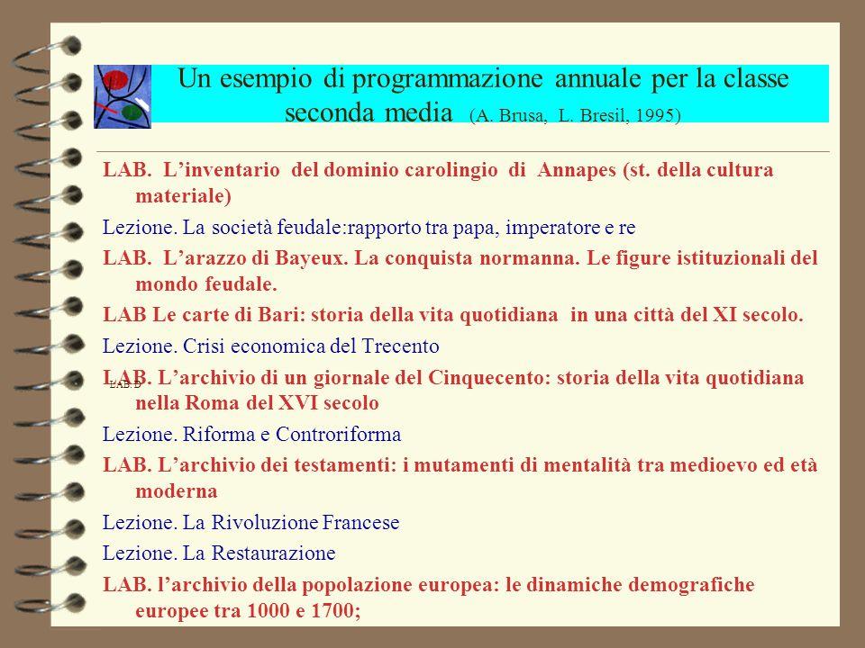 Un esempio di programmazione annuale per la classe seconda media (A. Brusa, L. Bresil, 1995) LAB. Linventario del dominio carolingio di Annapes (st. d