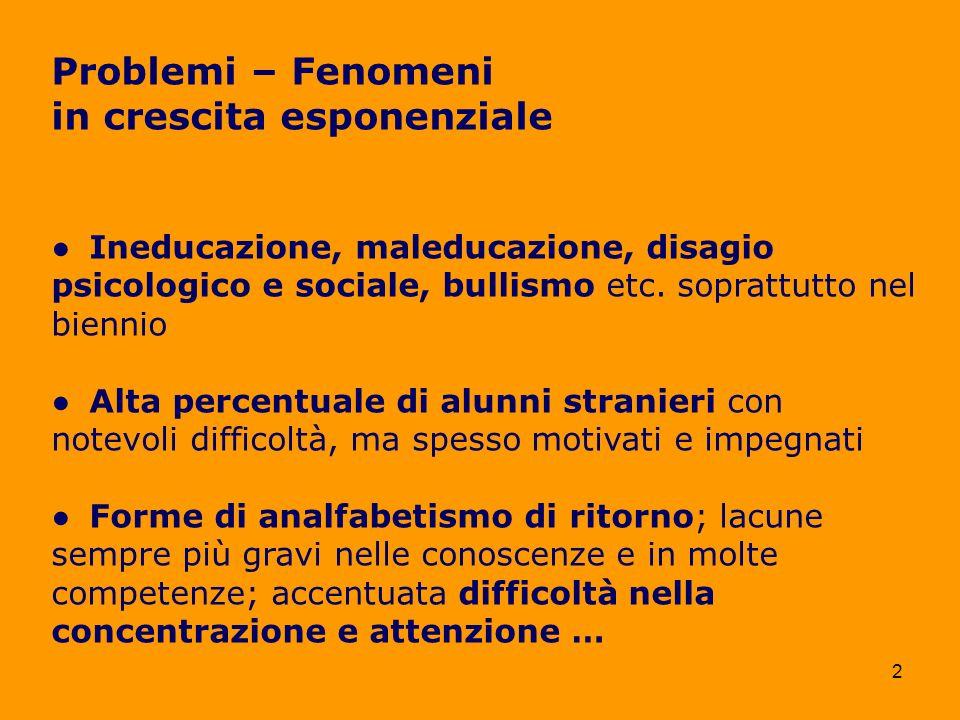 2 Problemi – Fenomeni in crescita esponenziale Ineducazione, maleducazione, disagio psicologico e sociale, bullismo etc.