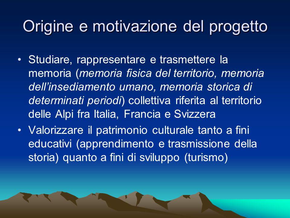Origine e motivazione del progetto Studiare, rappresentare e trasmettere la memoria (memoria fisica del territorio, memoria dellinsediamento umano, me