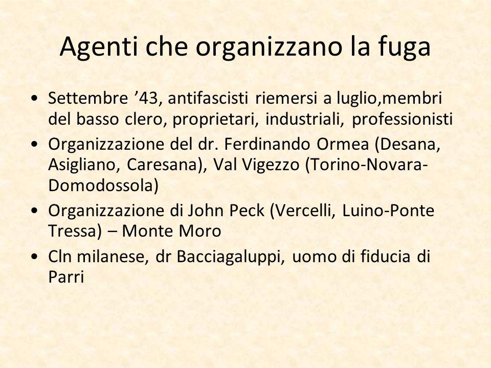 Agenti che organizzano la fuga Settembre 43, antifascisti riemersi a luglio,membri del basso clero, proprietari, industriali, professionisti Organizza