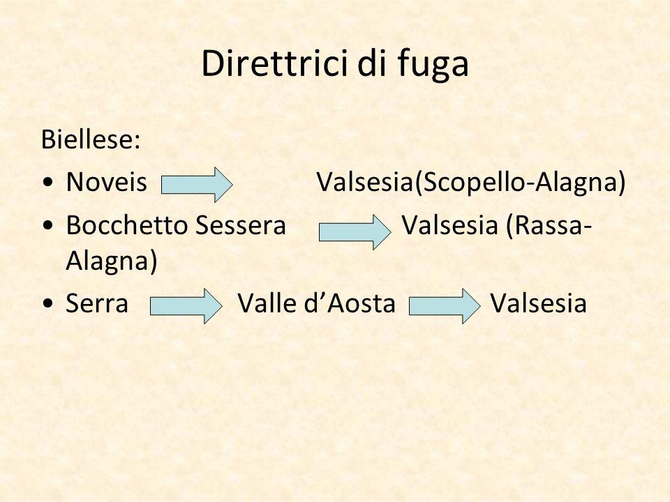 Direttrici di fuga Biellese: Noveis Valsesia(Scopello-Alagna) Bocchetto Sessera Valsesia (Rassa- Alagna) Serra Valle dAosta Valsesia