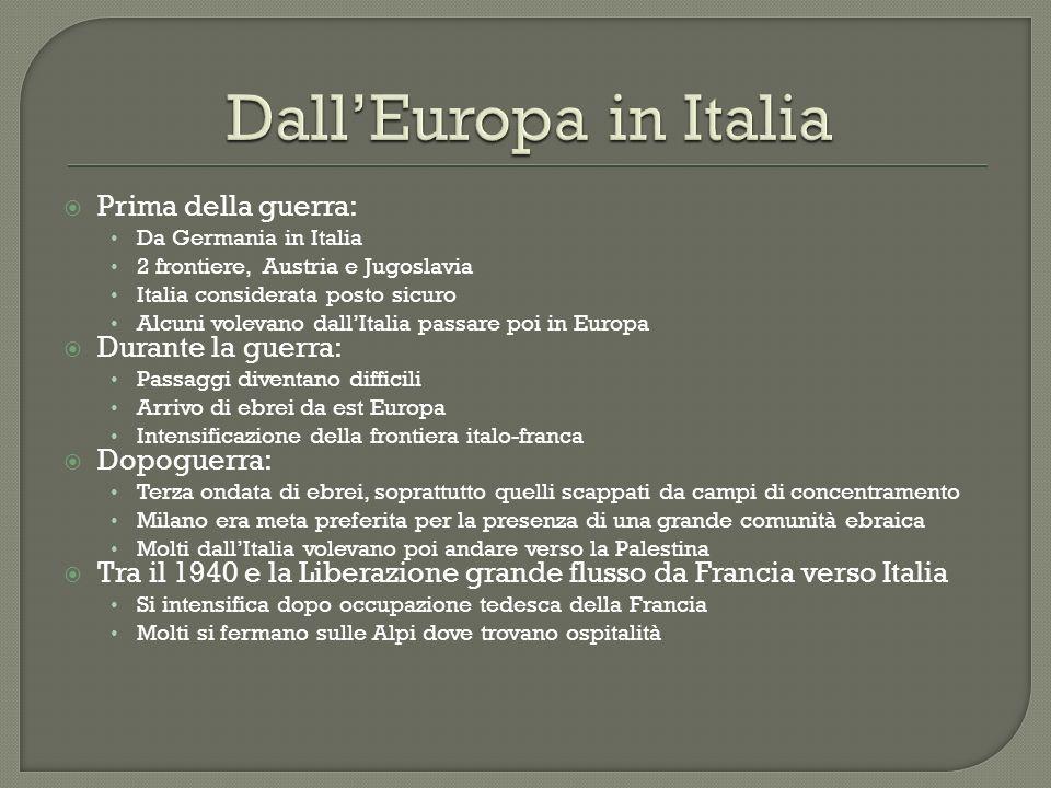 Prima della guerra: Da Germania in Italia 2 frontiere, Austria e Jugoslavia Italia considerata posto sicuro Alcuni volevano dallItalia passare poi in