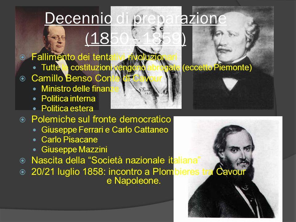 Decennio di preparazione (1850 - 1859) Fallimento dei tentativi rivoluzionari Tutte le costituzioni vengono abrogate (eccetto Piemonte) Camillo Benso