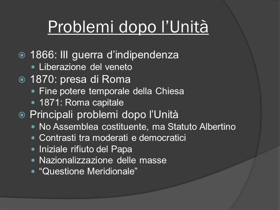 Problemi dopo lUnità 1866: III guerra dindipendenza Liberazione del veneto 1870: presa di Roma Fine potere temporale della Chiesa 1871: Roma capitale