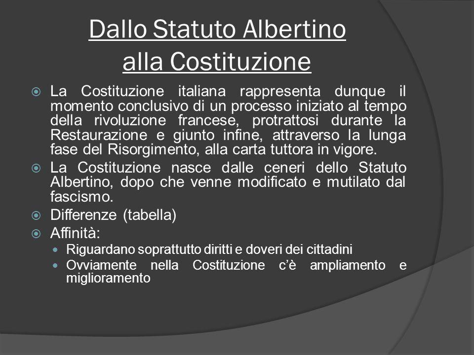 Dallo Statuto Albertino alla Costituzione La Costituzione italiana rappresenta dunque il momento conclusivo di un processo iniziato al tempo della rivoluzione francese, protrattosi durante la Restaurazione e giunto infine, attraverso la lunga fase del Risorgimento, alla carta tuttora in vigore.