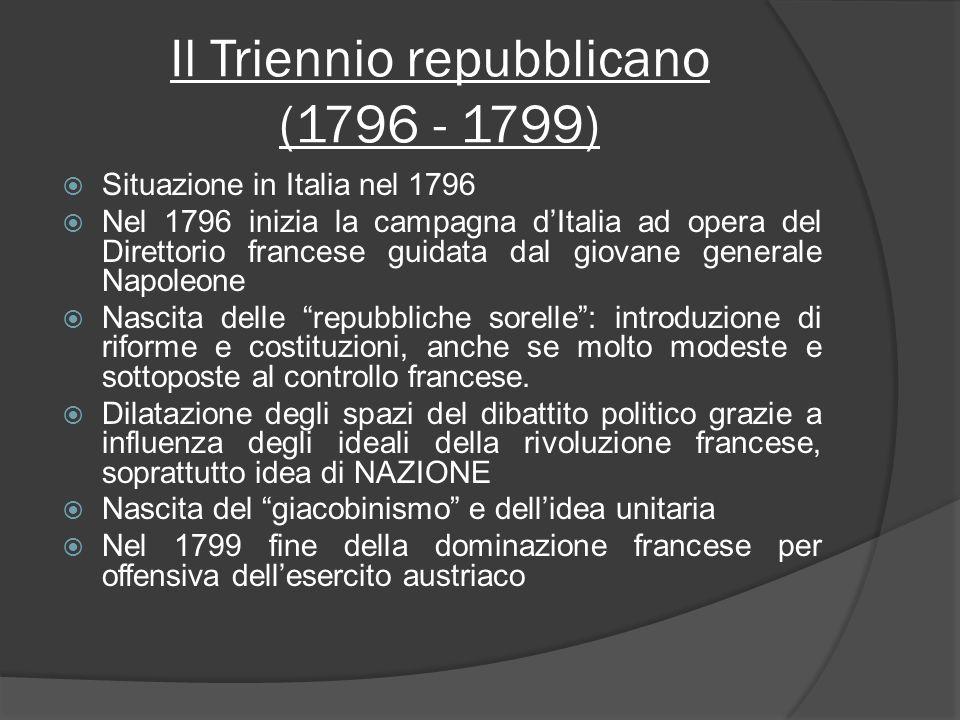 Il Triennio repubblicano (1796 - 1799) Situazione in Italia nel 1796 Nel 1796 inizia la campagna dItalia ad opera del Direttorio francese guidata dal giovane generale Napoleone Nascita delle repubbliche sorelle: introduzione di riforme e costituzioni, anche se molto modeste e sottoposte al controllo francese.