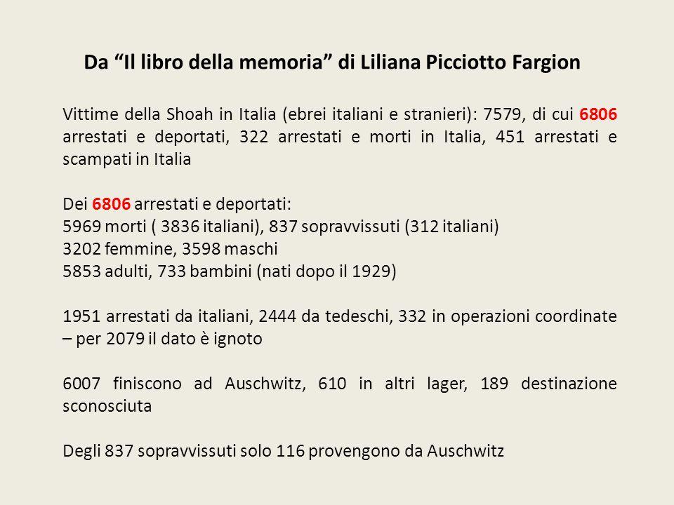 Da Il libro della memoria di Liliana Picciotto Fargion Vittime della Shoah in Italia (ebrei italiani e stranieri): 7579, di cui 6806 arrestati e depor