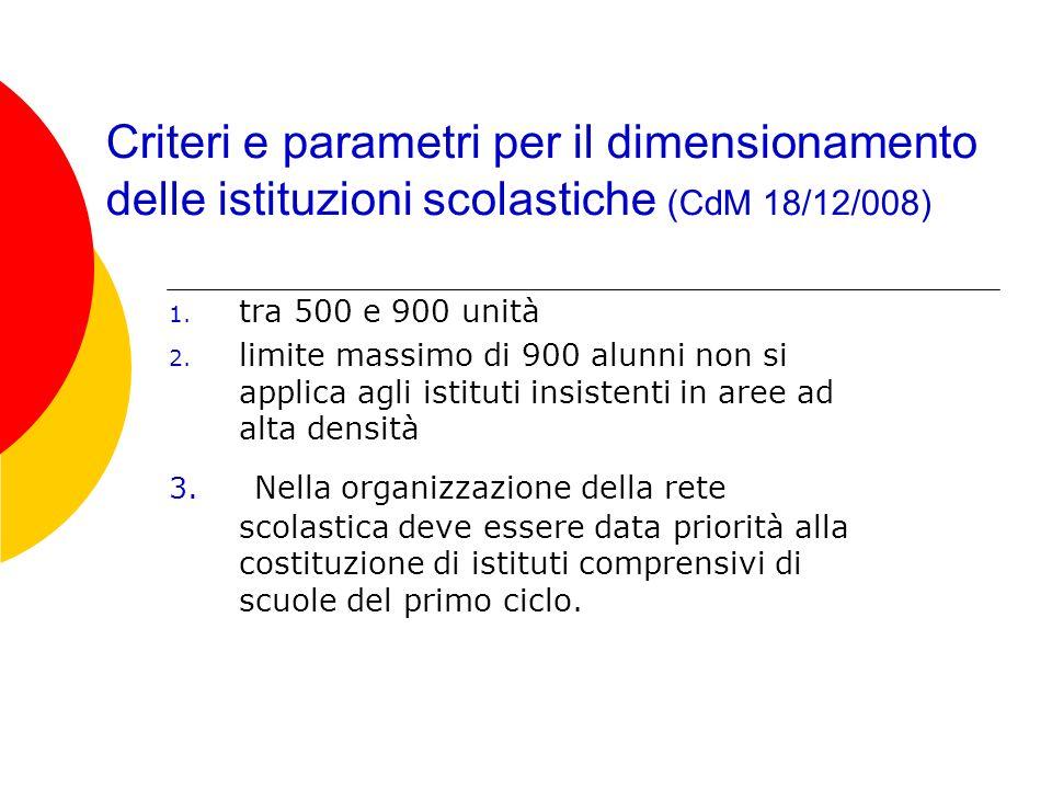 Criteri e parametri per il dimensionamento delle istituzioni scolastiche (CdM 18/12/008) 1.