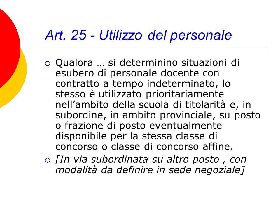 Art. 25 - Utilizzo del personale Qualora … si determinino situazioni di esubero di personale docente con contratto a tempo indeterminato, lo stesso è