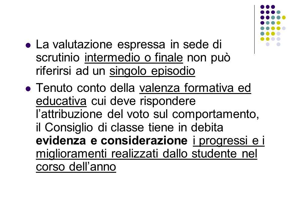 Articolo 3 Criteri e modalità applicative della valutazione del comportamento il Consiglio di classe tiene conto: dellinsieme dei comportamenti posti