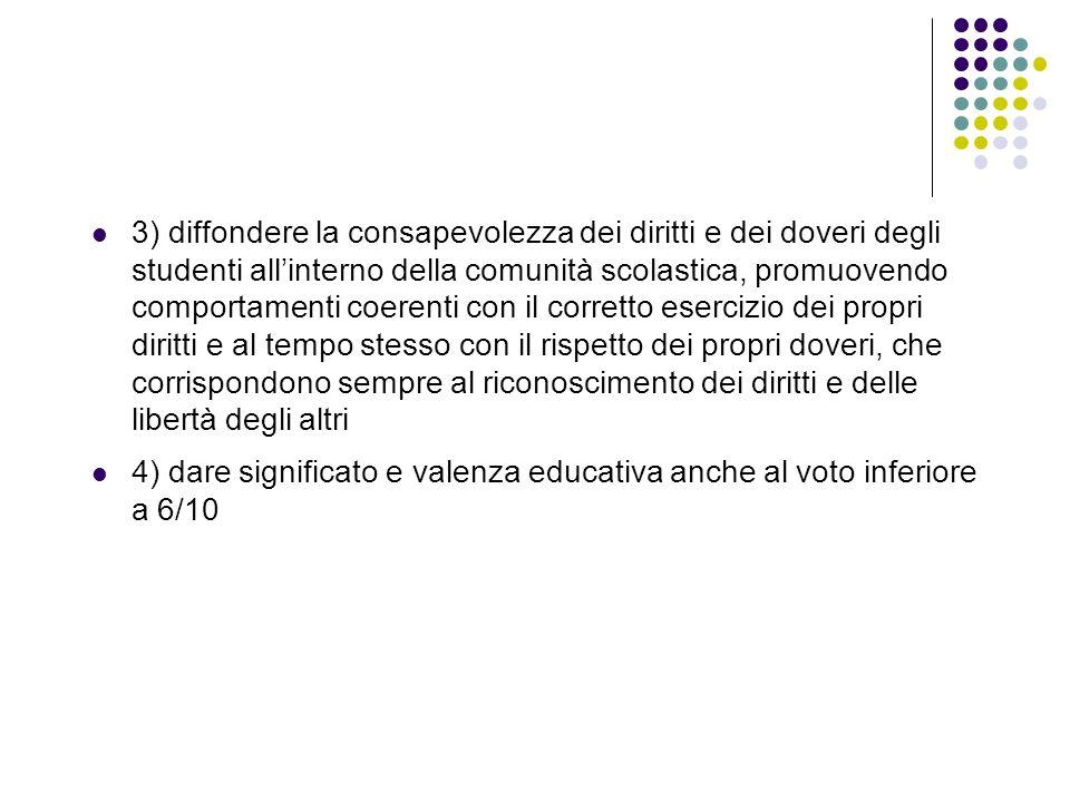 Articolo 1 Finalità della valutazione del comportamento degli studenti 1) accertare i livelli di apprendimento e di consapevolezza raggiunti, con spec