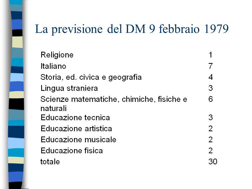 La previsione del DM 9 febbraio 1979