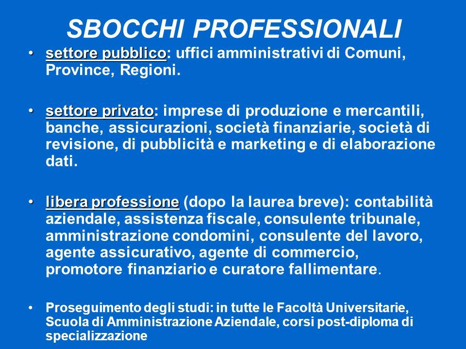 SBOCCHI PROFESSIONALI settore pubblicosettore pubblico: uffici amministrativi di Comuni, Province, Regioni. settore privatosettore privato: imprese di