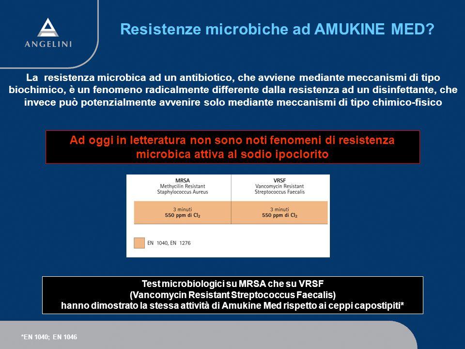 Resistenze microbiche ad AMUKINE MED? La resistenza microbica ad un antibiotico, che avviene mediante meccanismi di tipo biochimico, è un fenomeno rad