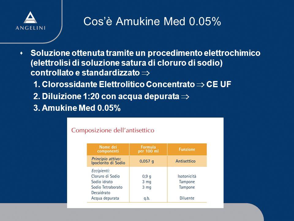 Cosè Amukine Med 0.05% s Soluzione ottenuta tramite un procedimento elettrochimico (elettrolisi di soluzione satura di cloruro di sodio) controllato e