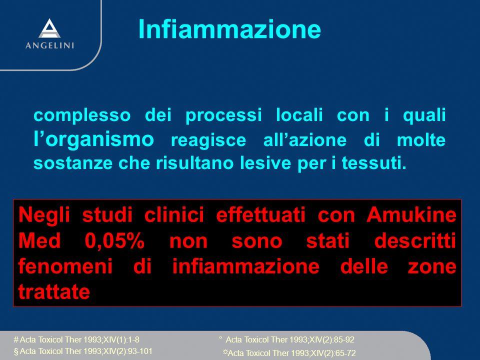 complesso dei processi locali con i quali lorganismo reagisce allazione di molte sostanze che risultano lesive per i tessuti. Infiammazione Negli stud
