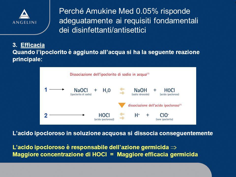 1 3. Efficacia Quando lipoclorito è aggiunto allacqua si ha la seguente reazione principale: Lacido ipocloroso in soluzione acquosa si dissocia conseg