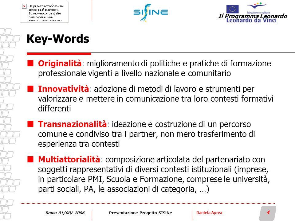 Daniela Aprea 4 Roma 01/08/ 2006Presentazione Progetto SISiNe Key-Words Originalità: miglioramento di politiche e pratiche di formazione professionale