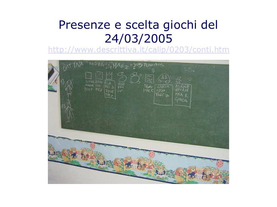 Presenze e scelta giochi del 24/03/2005 http://www.descrittiva.it/calip/0203/conti.htm http://www.descrittiva.it/calip/0203/conti.htm