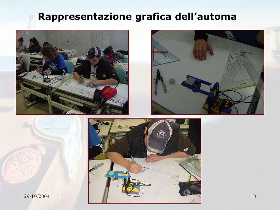 29/10/200413 Rappresentazione grafica dellautoma