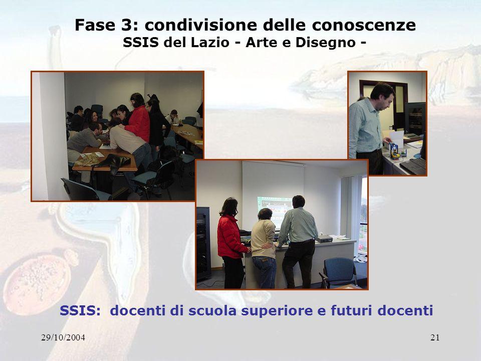 29/10/200421 Fase 3: condivisione delle conoscenze SSIS del Lazio - Arte e Disegno - SSIS: docenti di scuola superiore e futuri docenti