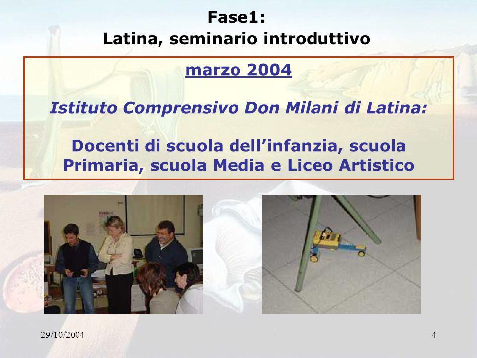 29/10/20044 Fase1: Latina, seminario introduttivo marzo 2004 Istituto Comprensivo Don Milani di Latina: Docenti di scuola dellinfanzia, scuola Primari