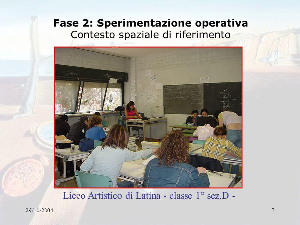 7 Fase 2: Sperimentazione operativa Contesto spaziale di riferimento Liceo Artistico di Latina - classe 1° sez.D -