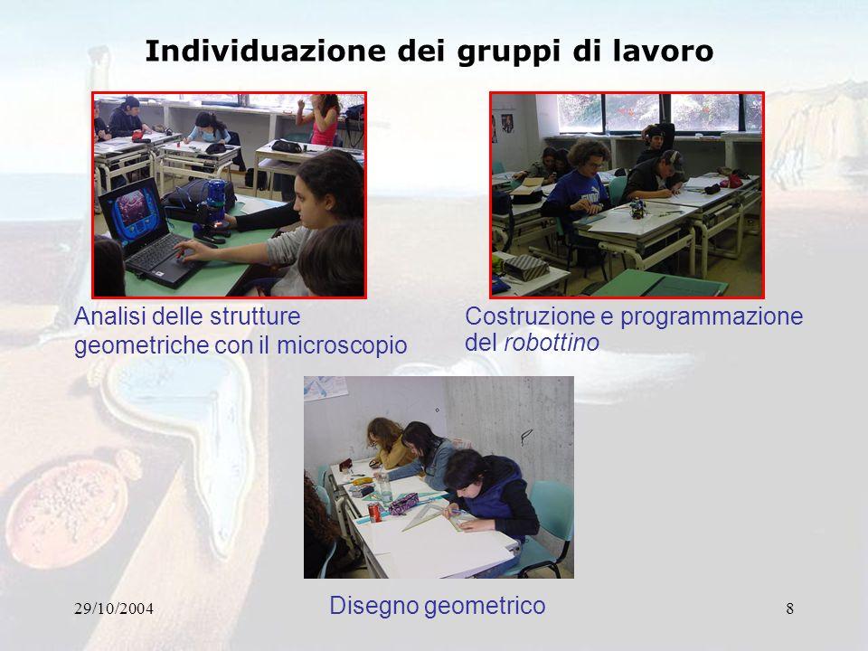 29/10/20048 Individuazione dei gruppi di lavoro Disegno geometrico Costruzione e programmazione del robottino Analisi delle strutture geometriche con
