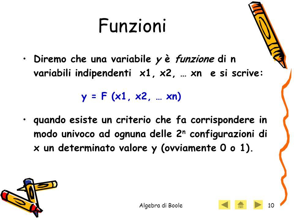 Algebra di Boole10 Funzioni Diremo che una variabile y è funzione di n variabili indipendenti x1, x2, … xn e si scrive: y = F (x1, x2, … xn) quando es