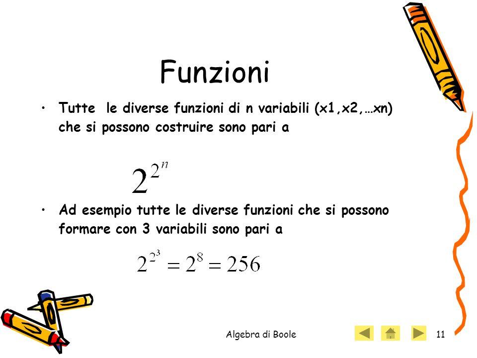 Algebra di Boole11 Funzioni Tutte le diverse funzioni di n variabili (x1,x2,…xn) che si possono costruire sono pari a Ad esempio tutte le diverse funz