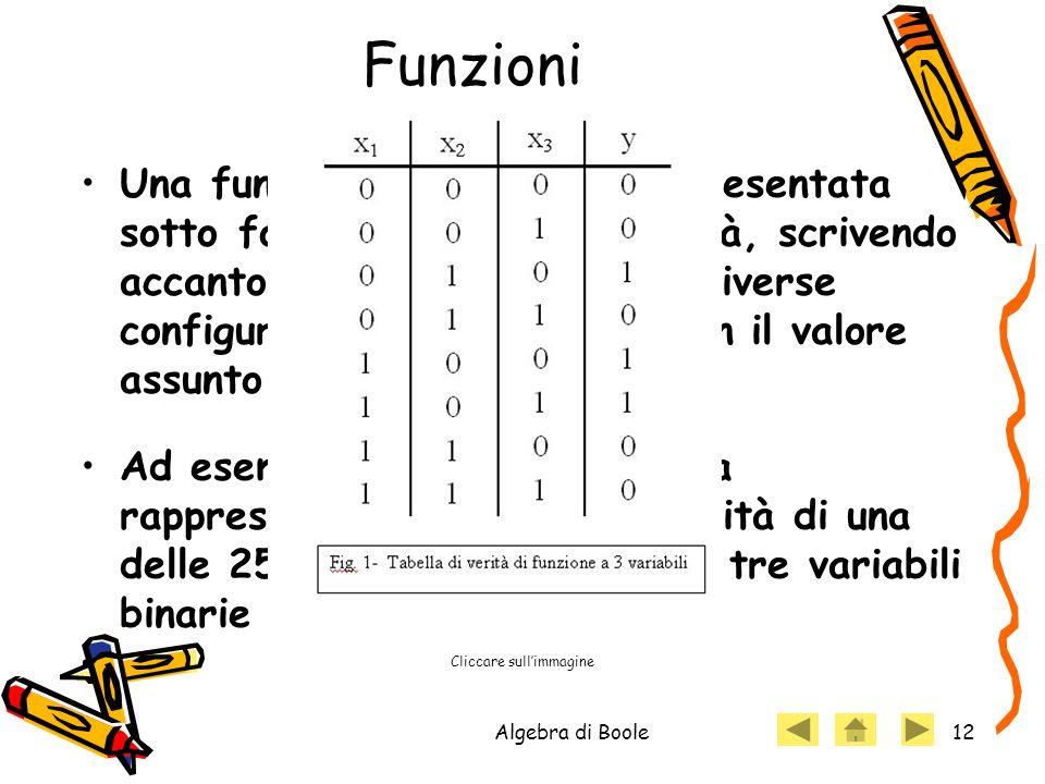 Algebra di Boole12 Funzioni Una funzione può essere rappresentata sotto forma di tabella di verità, scrivendo accanto ad ognuna delle 2 n diverse conf