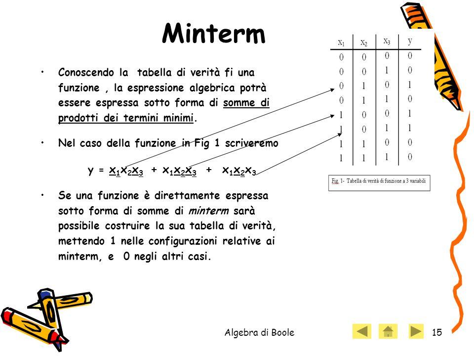 Algebra di Boole15 Minterm Conoscendo la tabella di verità fi una funzione, la espressione algebrica potrà essere espressa sotto forma di somme di pro
