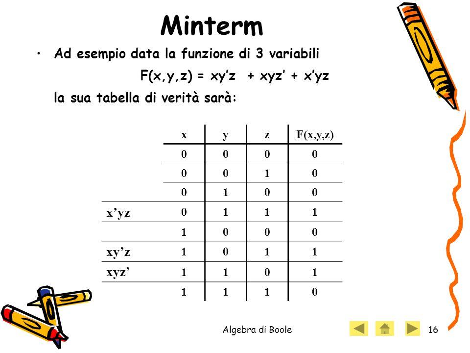 Algebra di Boole16 Minterm Ad esempio data la funzione di 3 variabili F(x,y,z) = xyz + xyz + xyz la sua tabella di verità sarà: xy zF(x,y,z) 0000 0010