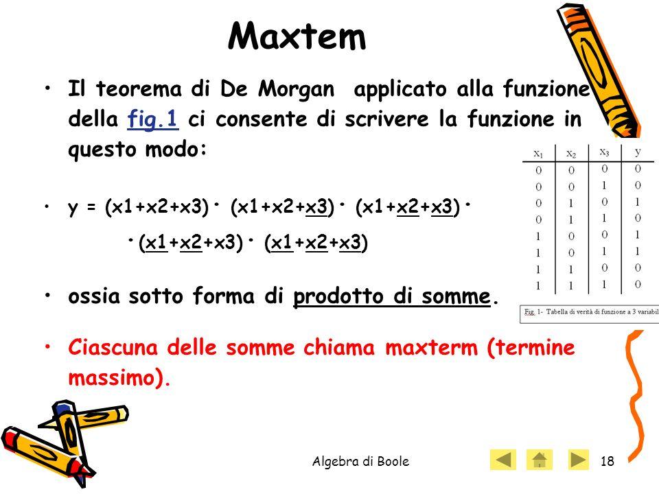 Algebra di Boole18 Maxtem Il teorema di De Morgan applicato alla funzione della fig.1 ci consente di scrivere la funzione in questo modo:fig.1 y = (x1