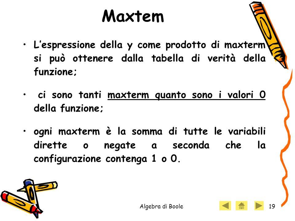Algebra di Boole19 Maxtem Lespressione della y come prodotto di maxterm si può ottenere dalla tabella di verità della funzione; ci sono tanti maxterm