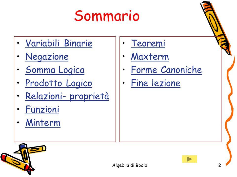 Algebra di Boole2 Sommario Variabili Binarie Negazione Somma Logica Prodotto Logico Relazioni- proprietà Funzioni Minterm Teoremi Maxterm Forme Canoni