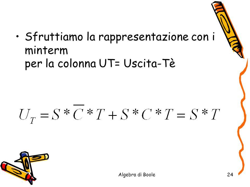 Algebra di Boole24 Sfruttiamo la rappresentazione con i minterm per la colonna UT= Uscita-Tè